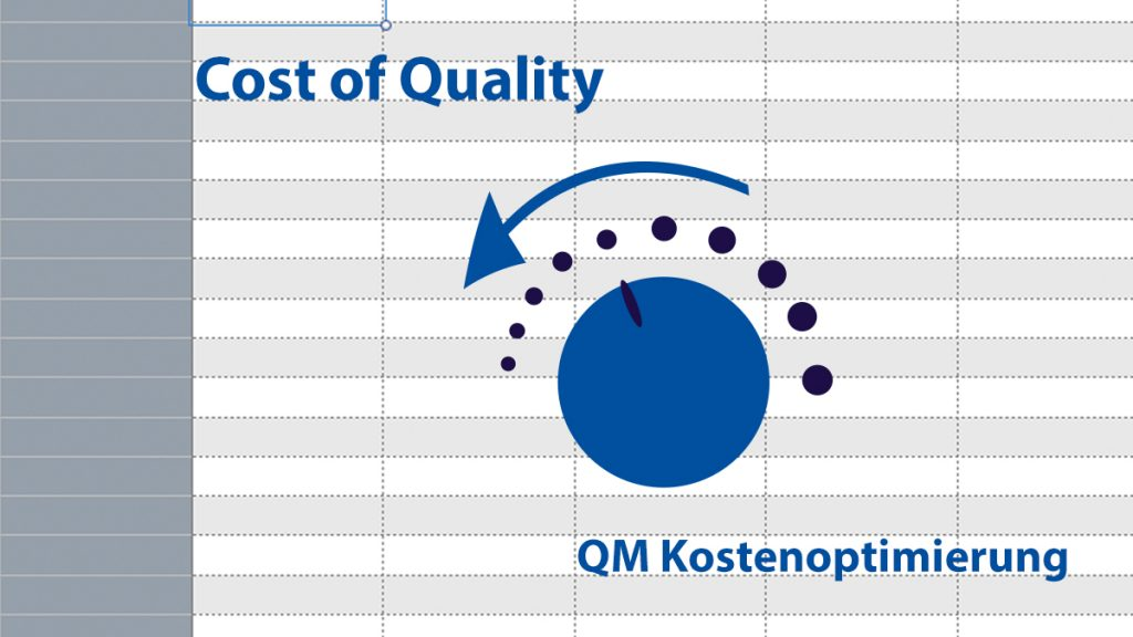 Cost of Quality Excel Vorlage