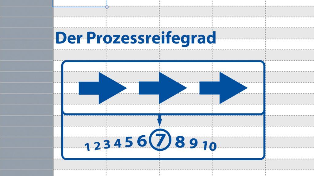 Prozessreifegrad Prozessmanagement