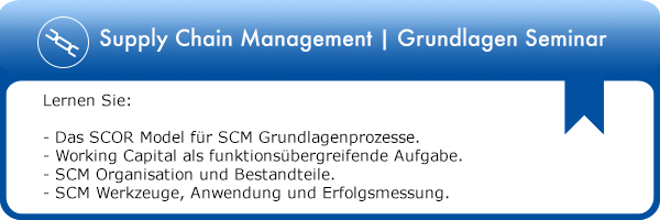 Supply Chain Management Grundlagen Seminar